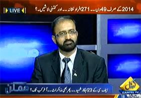 Watch Umar Riaz Abbasi (PAT) with Asima Chouhdry on Capital TV (18th Feb 2014)